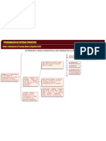 PSO_U1_A3.pdf
