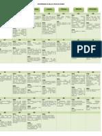 Deprim PDF Efe Enero13 01