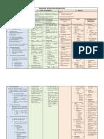 124044329-PROCESO-PENAL-GUATEMALTECO-docx.pdf