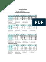 Jadual Waktu Interaksi PPG Januari-Mei 2012 Nama Pensyarah