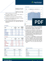 Derivatives Report, 22 March 2013