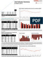 RP Data Weekly Housing Market Update (WE March 24 2013)