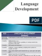 Language Development.pptx