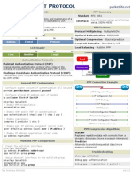 point to point protocol cisco ccna cheat sheet