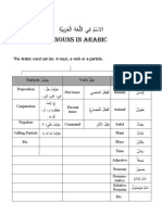 10 - the Nouns in Arabic - QURAANIC ARABIC (WORDPRESS)