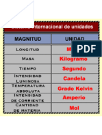 Sistema Internacional Unidades (SI)