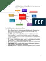 Marketing Management 0046 (Autosaved)