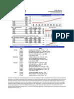 Pensford Rate Sheet_03.25.13