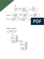 Diagramas de Vidoe de Trabajo Pirobomotos