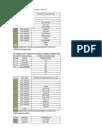 operation management forecasting error analysis