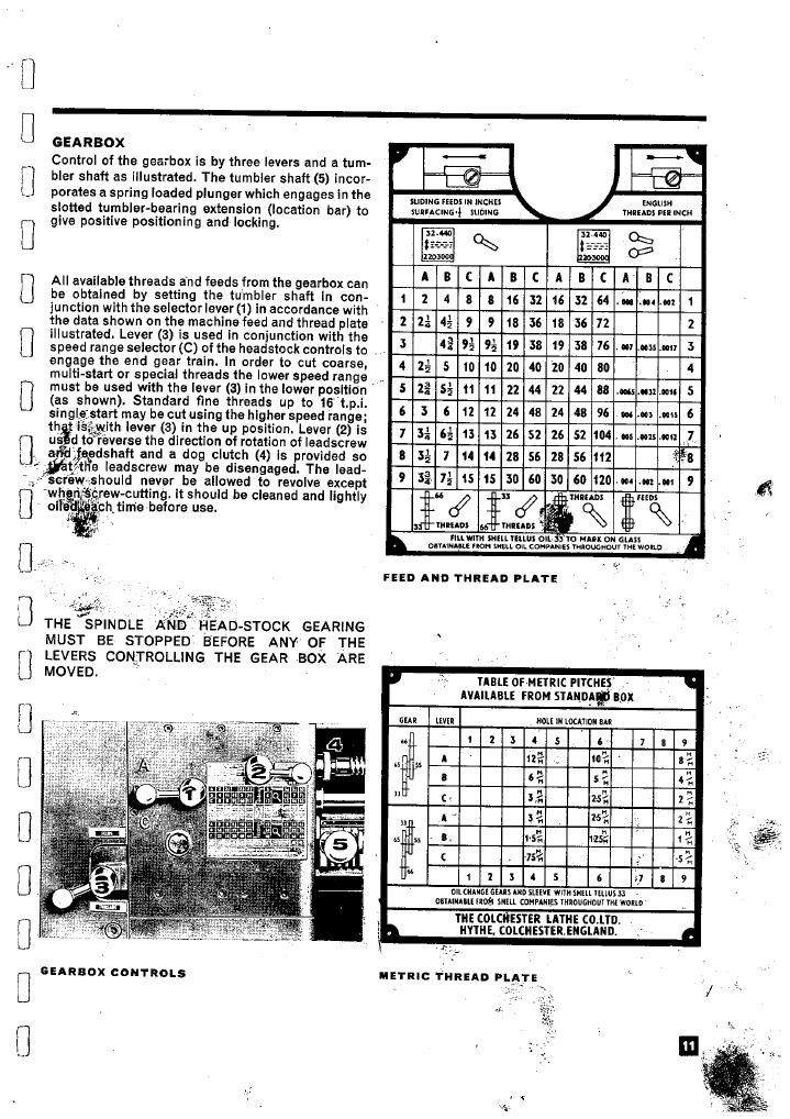 Chipmaster Manual 2 of 6