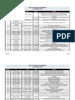 NFT NSD Side Letters 03252013.pdf