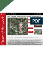 Alliance airport, a key logistics cetner in the DFW region