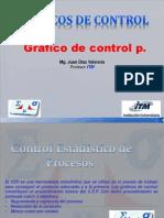 5_GRÁFICOS DE CONTROL.