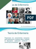 teoriasdeenfermera-121005195320-phpapp01