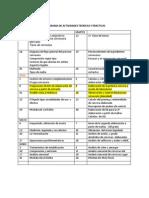 actividades 2013.docx