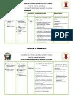 2da Parte_plan de Cuidados de Enfermeria_ Neurologia_miki