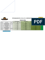 GP2-Clasificacion_80Kgs