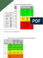 Hoboken District Data