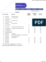 Conveyor Belt Cover Grades