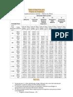 tabela de honorários 2013
