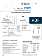 Guida Atex
