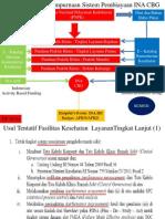 Dody Firmanda 2013 - Penjelasan singkat tentang usul tentatif Penyempurnaan INA CBG sekaligus dalam rangka Kendali Mutu dan Kendali Biaya