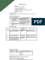 PROIECT DE LECŢIE- Sortare datelor intr-un tabel