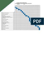 Gantt chart english sem 5 politeknik