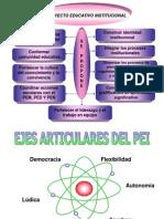 componentes-del-pei-1219516381715430-8