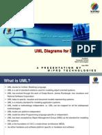 UML for Designers