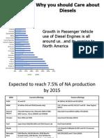 History of Diesel.pptx