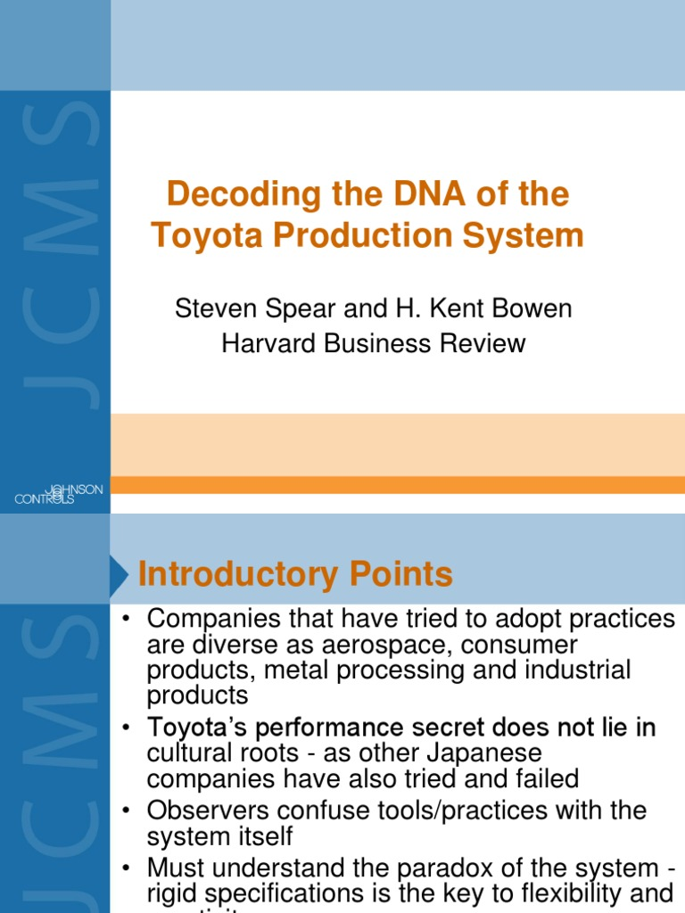 dna of toyota production system