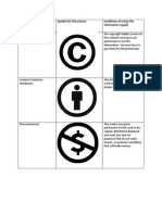 DES - Intellectual Property Licenses