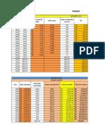Calculo de aplicação de dividendos