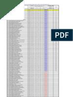 cbpm_resultado_etapa1_28022013