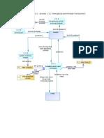 Data Flow diagram level 2 kedua.doc