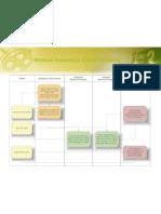 Insurance Process Flow