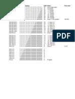 IP Subnetting Cheatsheet