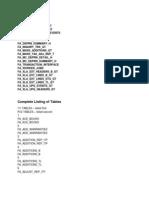 FA 11i R12 Tables