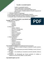 Funcţiile şi conexiunile logisticii