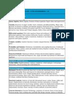 File 2015 pdf for gate engineering syllabus civil