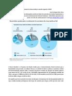 O crescimento da classe média no mundo segundo o PNUD