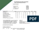 Programaciones 31-03-13.doc