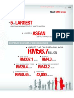 CIMB Annual Report Highlights