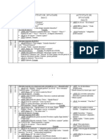 Planificare Nivel I Semestrul II 2009-2010