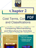 Cost Terms and Concept
