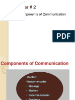 Chapter 2 Components of Comm.