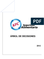 Árbol de Decisiones incompleto