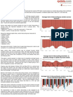 RP Data Property Pulse (28 March 2013)